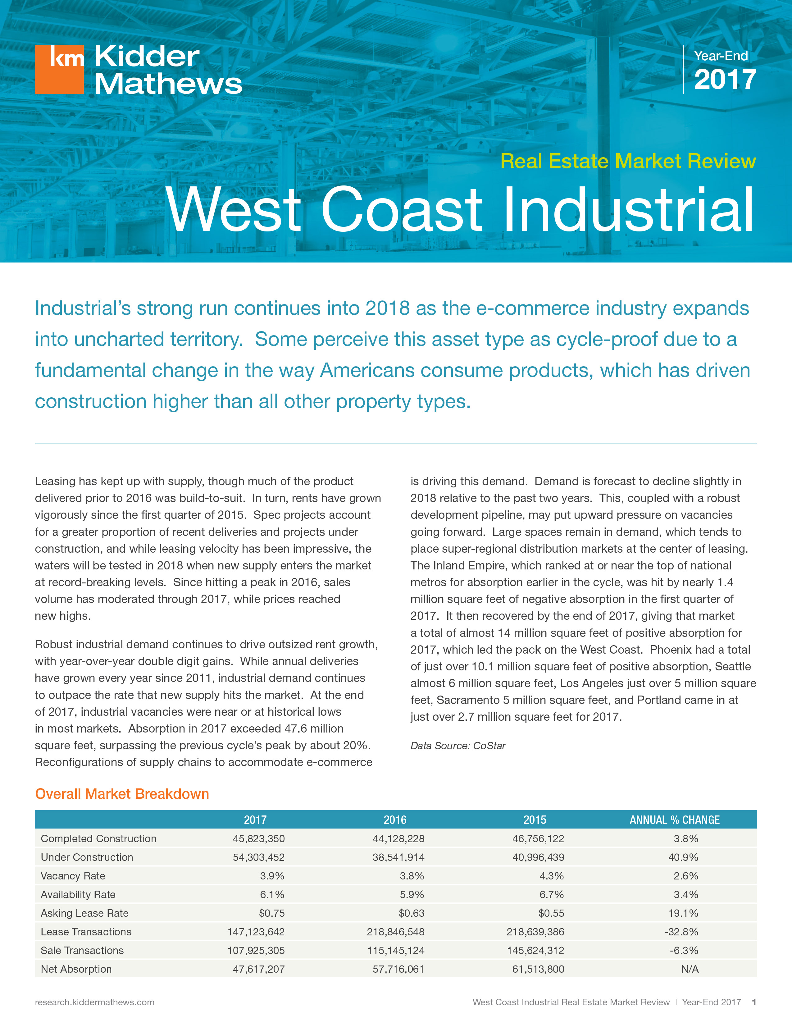 2017 Year End Real Estate Market Review – West Coast Industrial