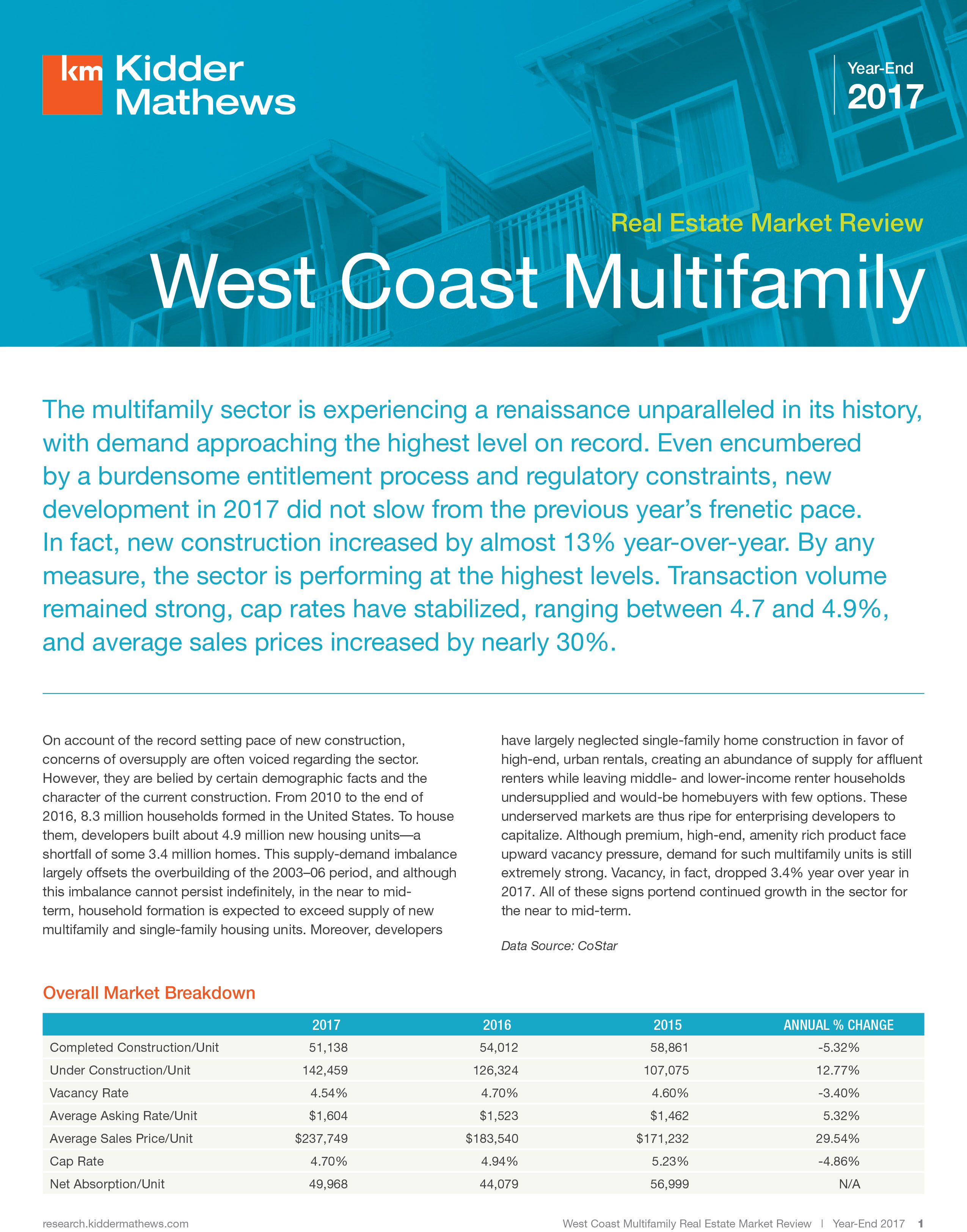 2017 Year End Real Estate Market Review – West Coast Multifamily