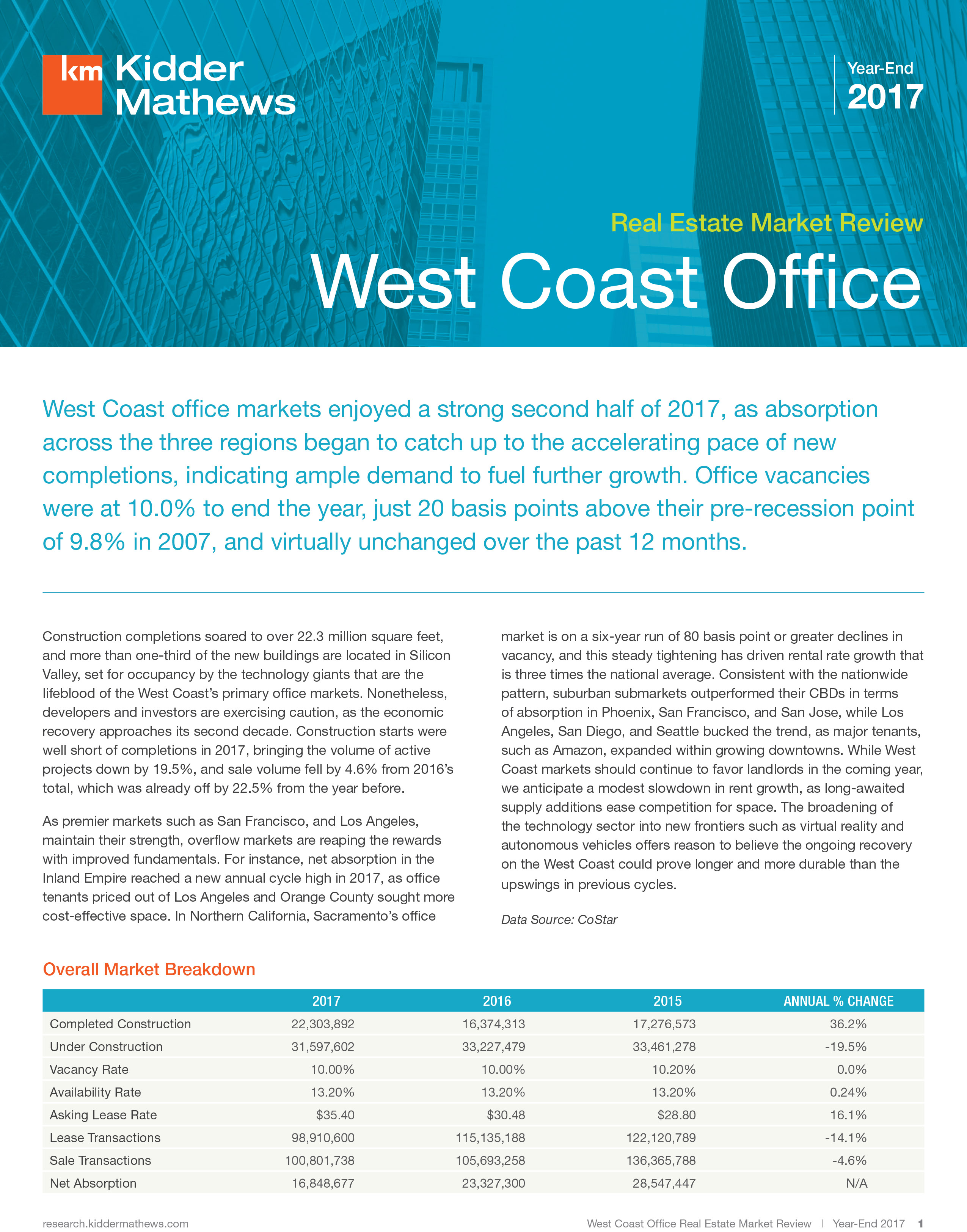 2017 Year End Real Estate Market Review – West Coast Office