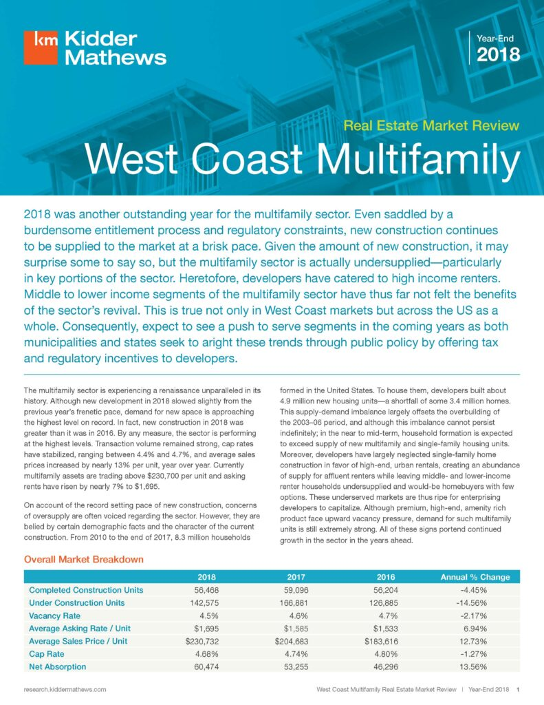2018 Year End Real Estate Market Review – West Coast Multifamily