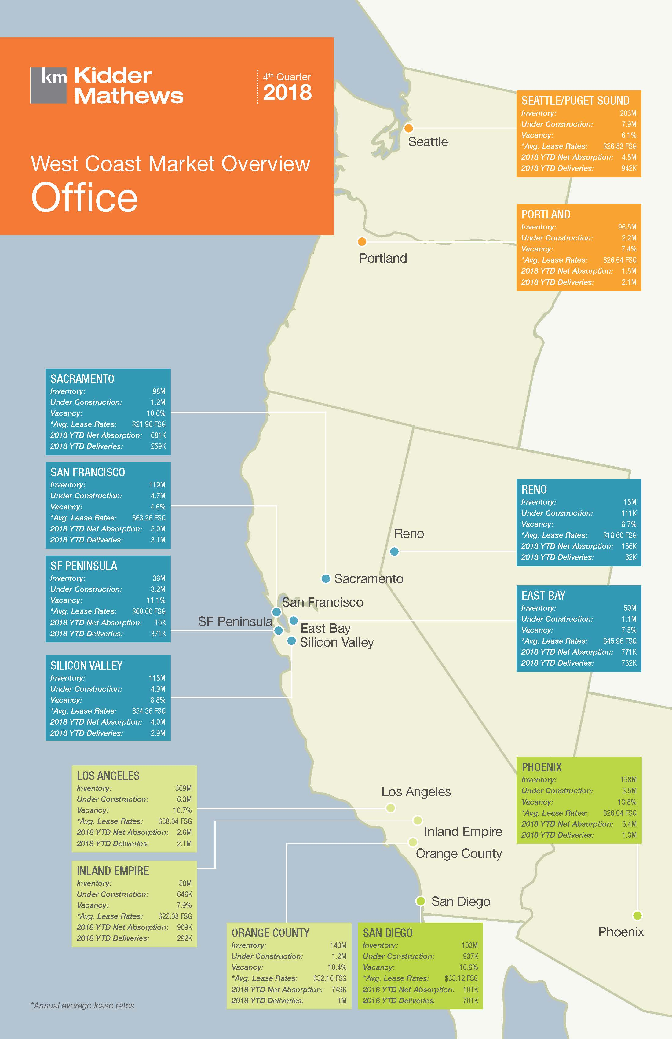 west-coast-inventory-map-ofc
