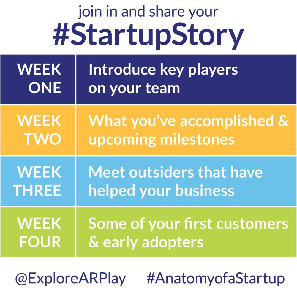 Explore Interactive Anatamy of a Startup Story Schedule