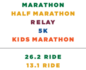 Race Graphic