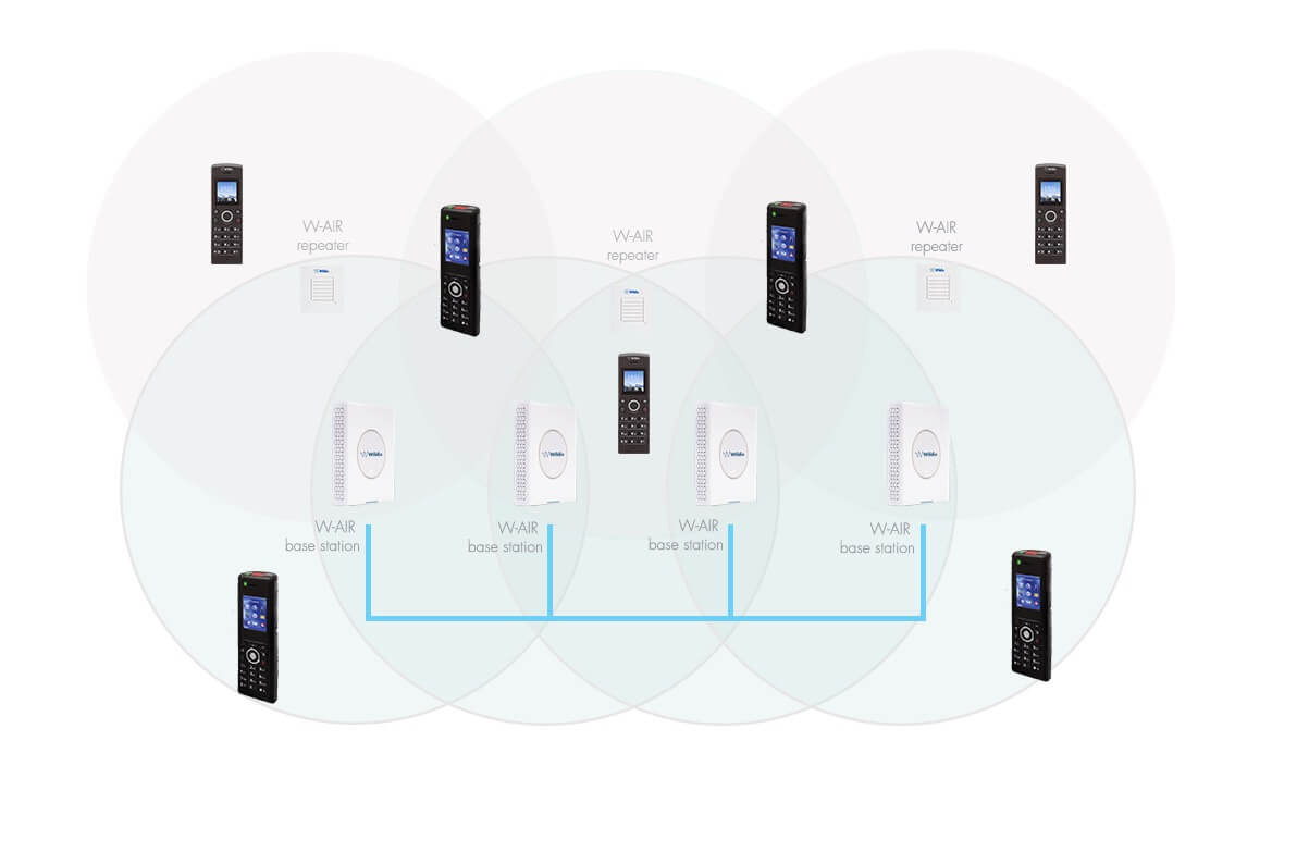 Wildix Cordless DECT Handsets & Headsets In Austin