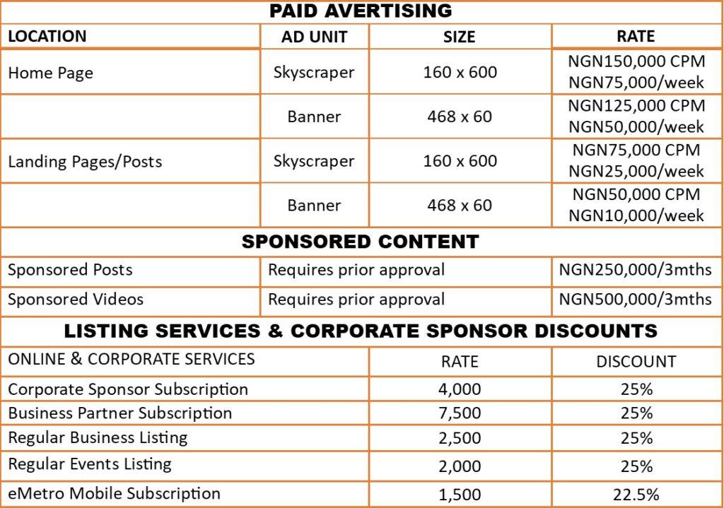 Enugu Metro Ad Rates