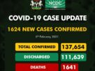 Anambra imposes fresh curfew over rising Covid-19 cases