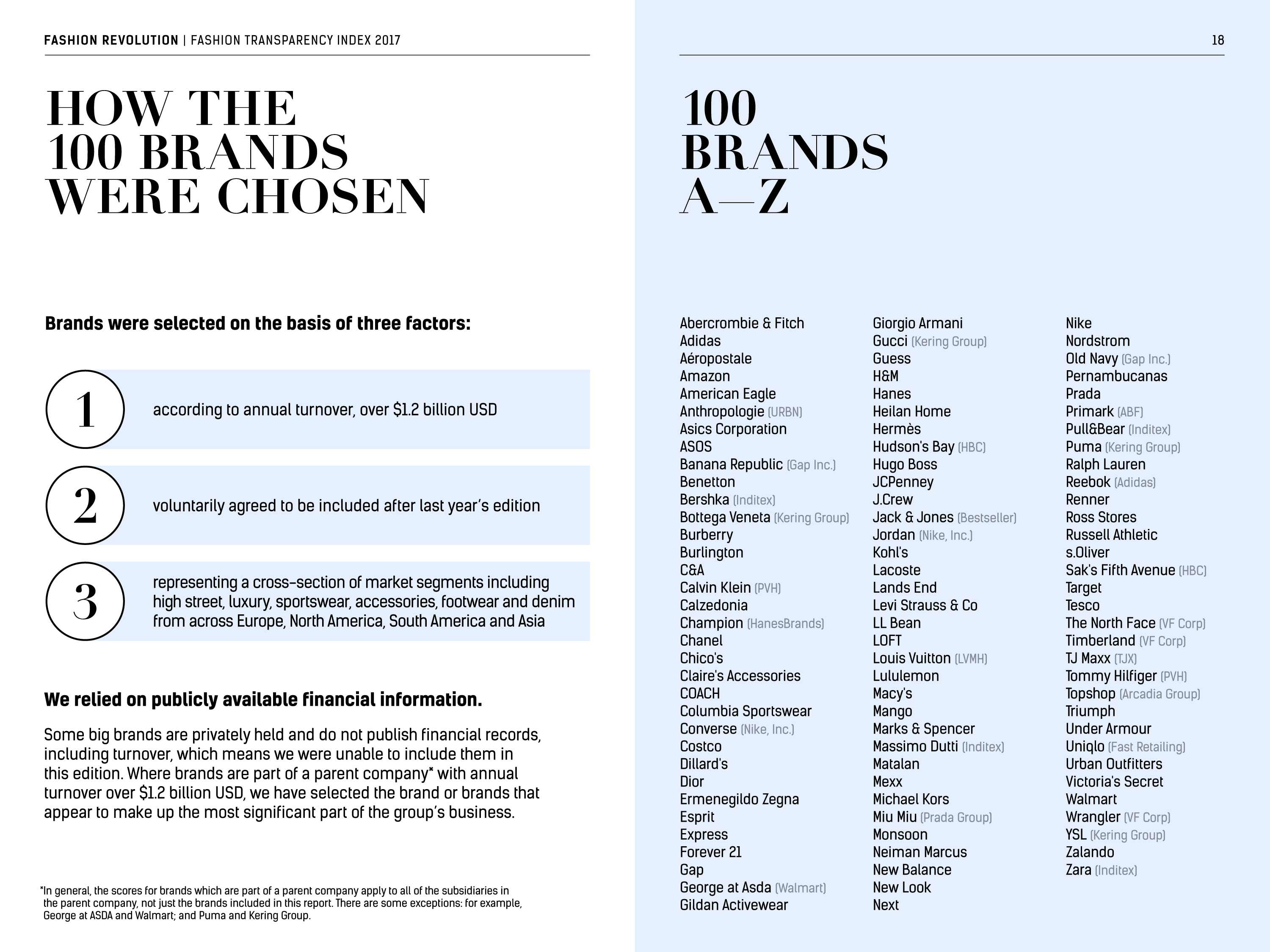 Fashion Transparency Index 2017 - 100 Brands A-Z