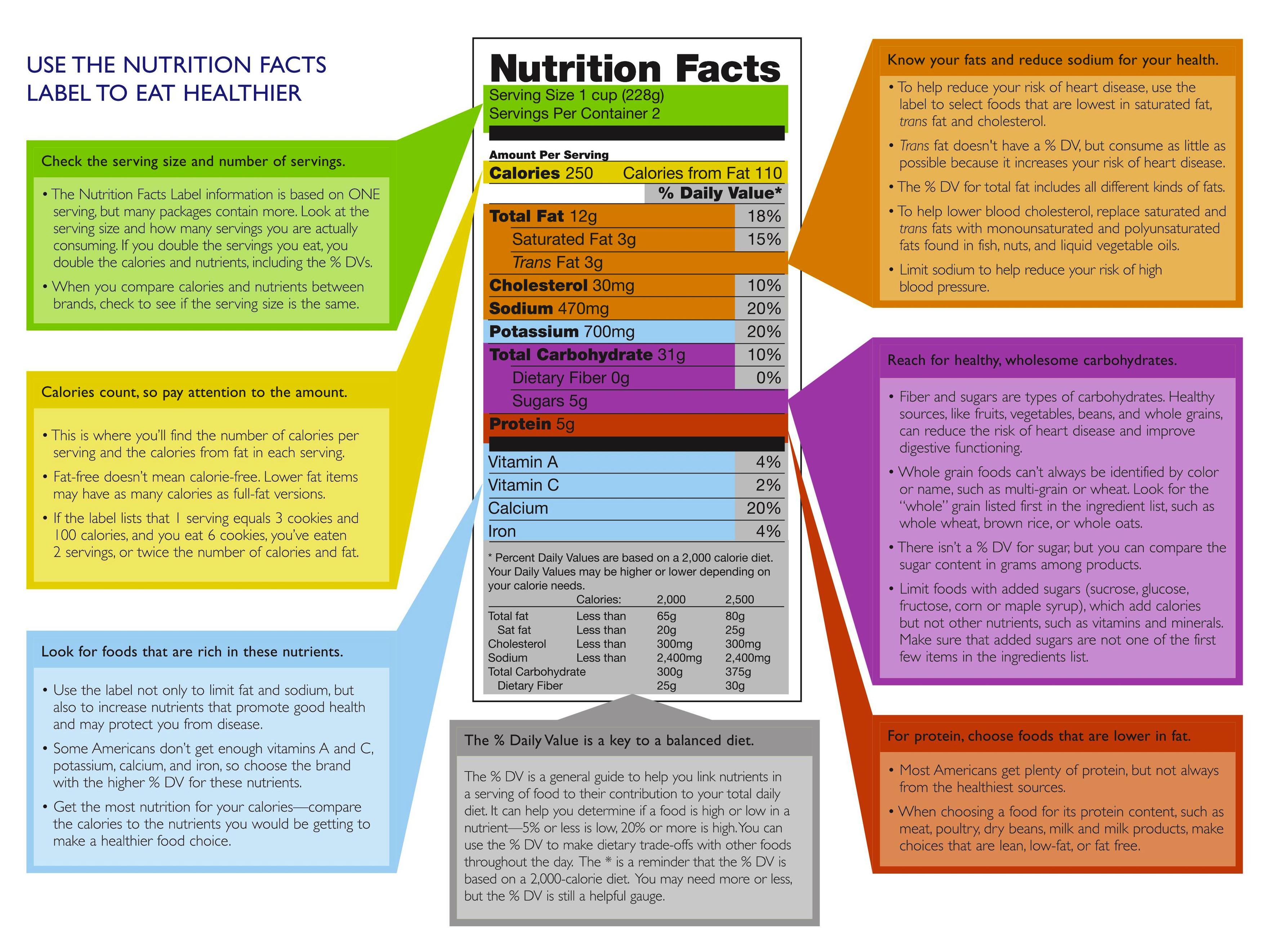 nutrition label – Bar Belles