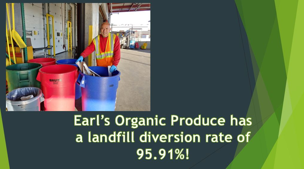 Landfill diversion rate