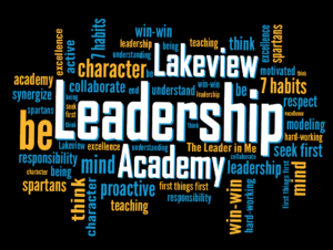 Leadership 10