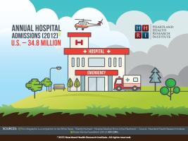 U.S. Hospitals on the Surface