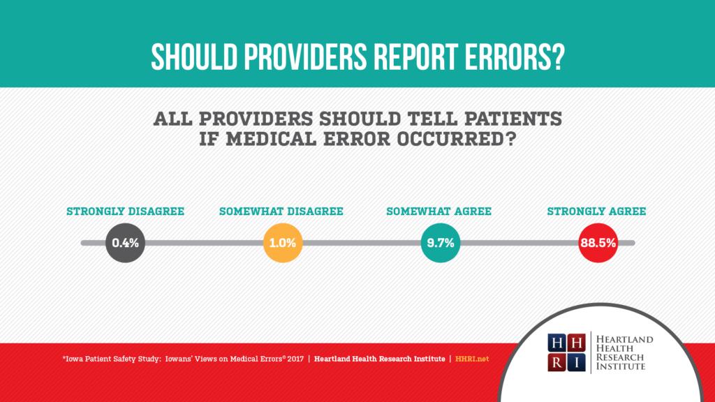 Should providers report errors?