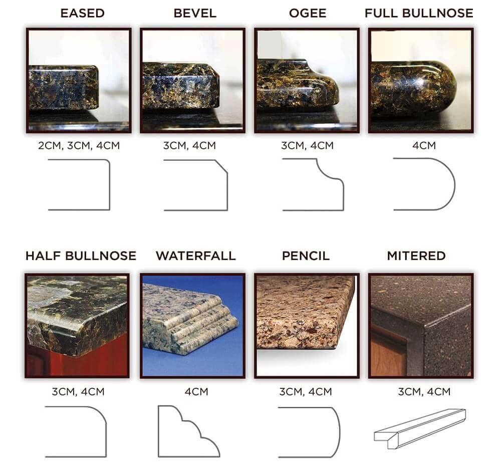 Granite Edging Profiles -Countertop Replacement