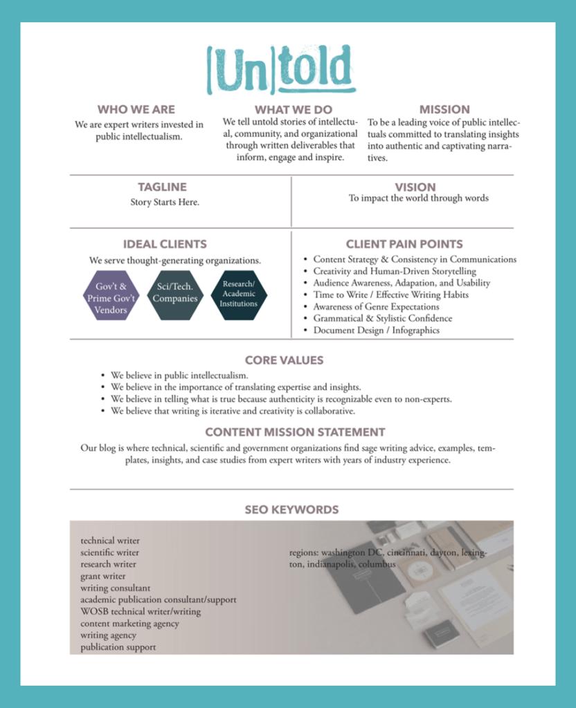 Untold Brand Vision Board