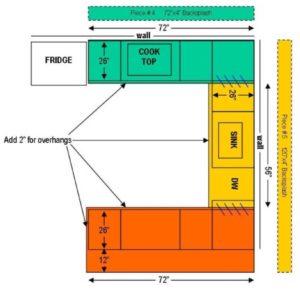 How To Measure Granite Countertops