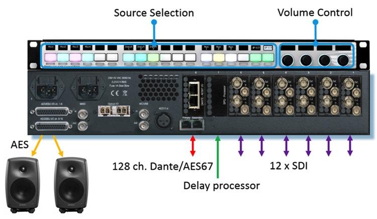 NTP Technology Penta Control Pane application