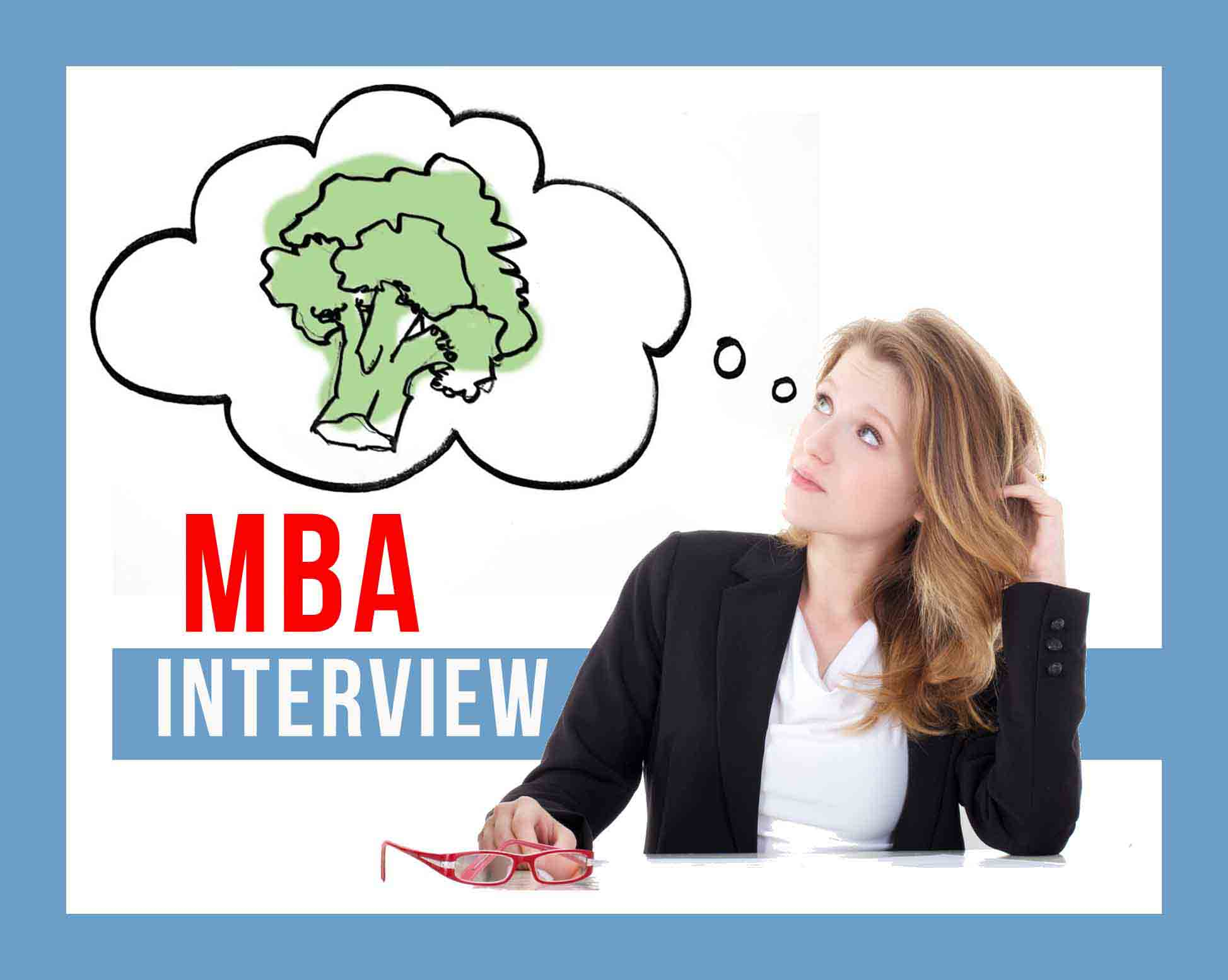 MBA Interview Questions