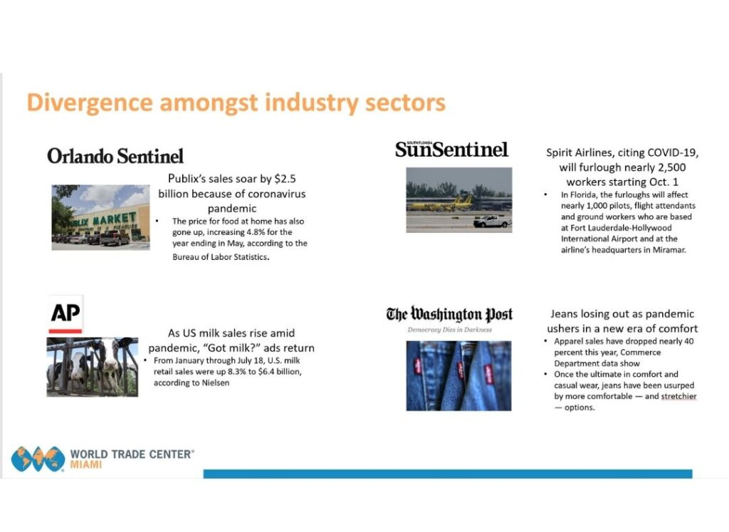 divergence of industry sectors