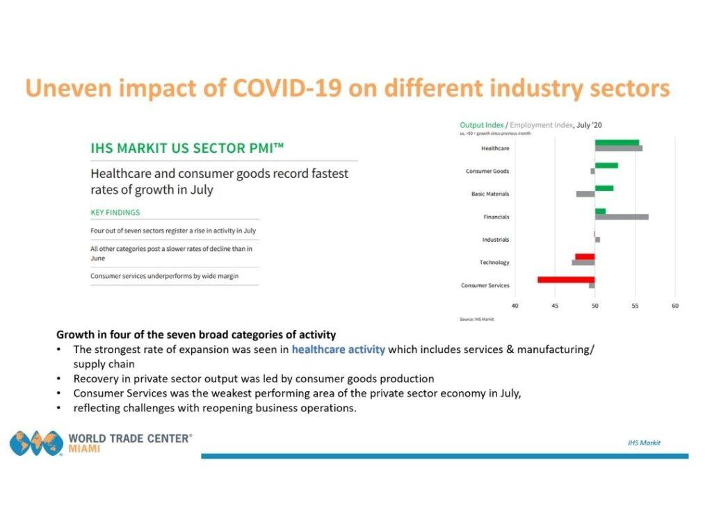 uneven impact world trade center miami