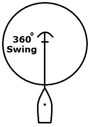 Anchor Swing