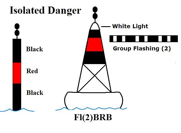 Isolated Danger Buoy