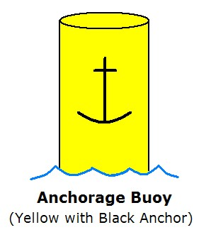 Anchorage Buoy