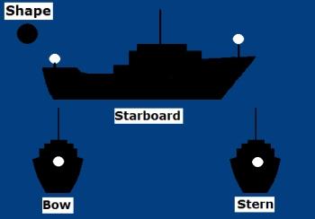Navigation Lights - Anchor 50 to 100
