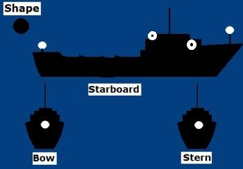 Navigation Lights - Anchor vessels over 100 meters
