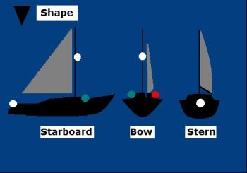 Navigation Lights - Motor Sailing