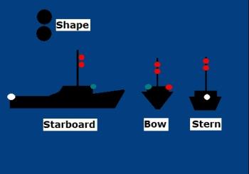 Navigation Lights - Not Under Command - Making Way