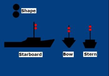 Navigation Lights - Not Under Command - No Way