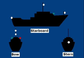 Navigation Lights - Power boat 50m plus