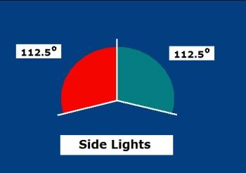 Port and Starboard Side Lights