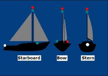 Navigation Lights - Sailboats - Option Mast Top Lights