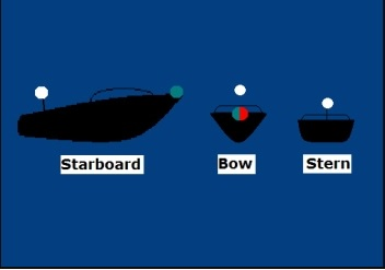 Navigation Lights for Vessels Less than 2 meters