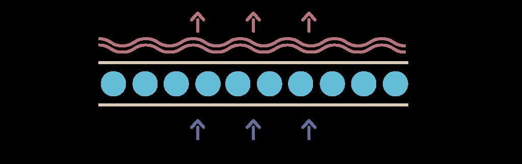 infographic-moist-01