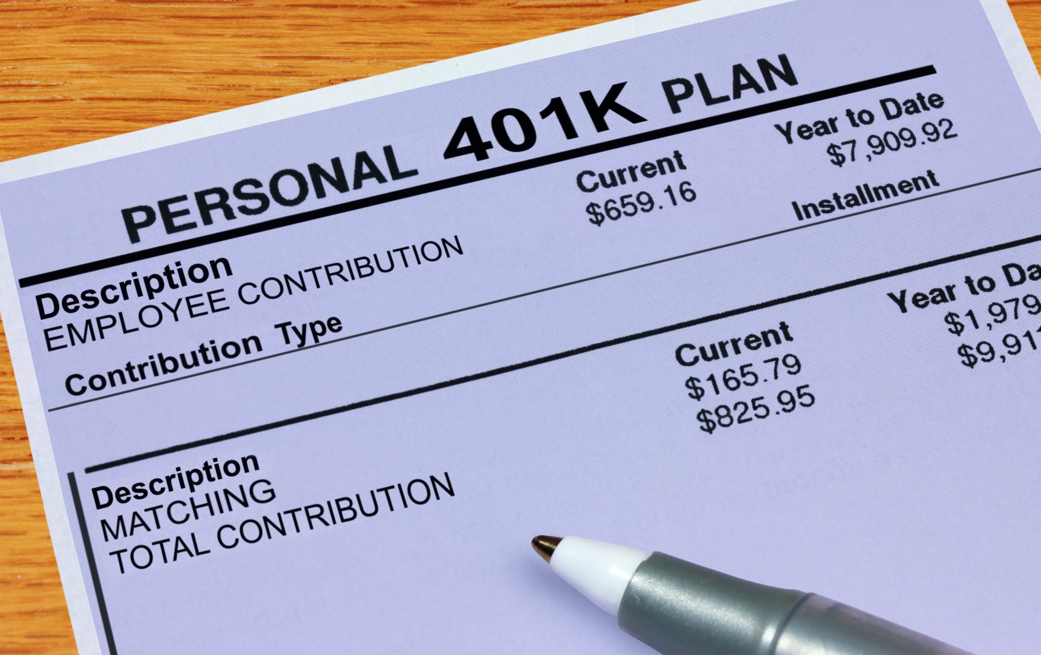 Personal 401K Plan Statement