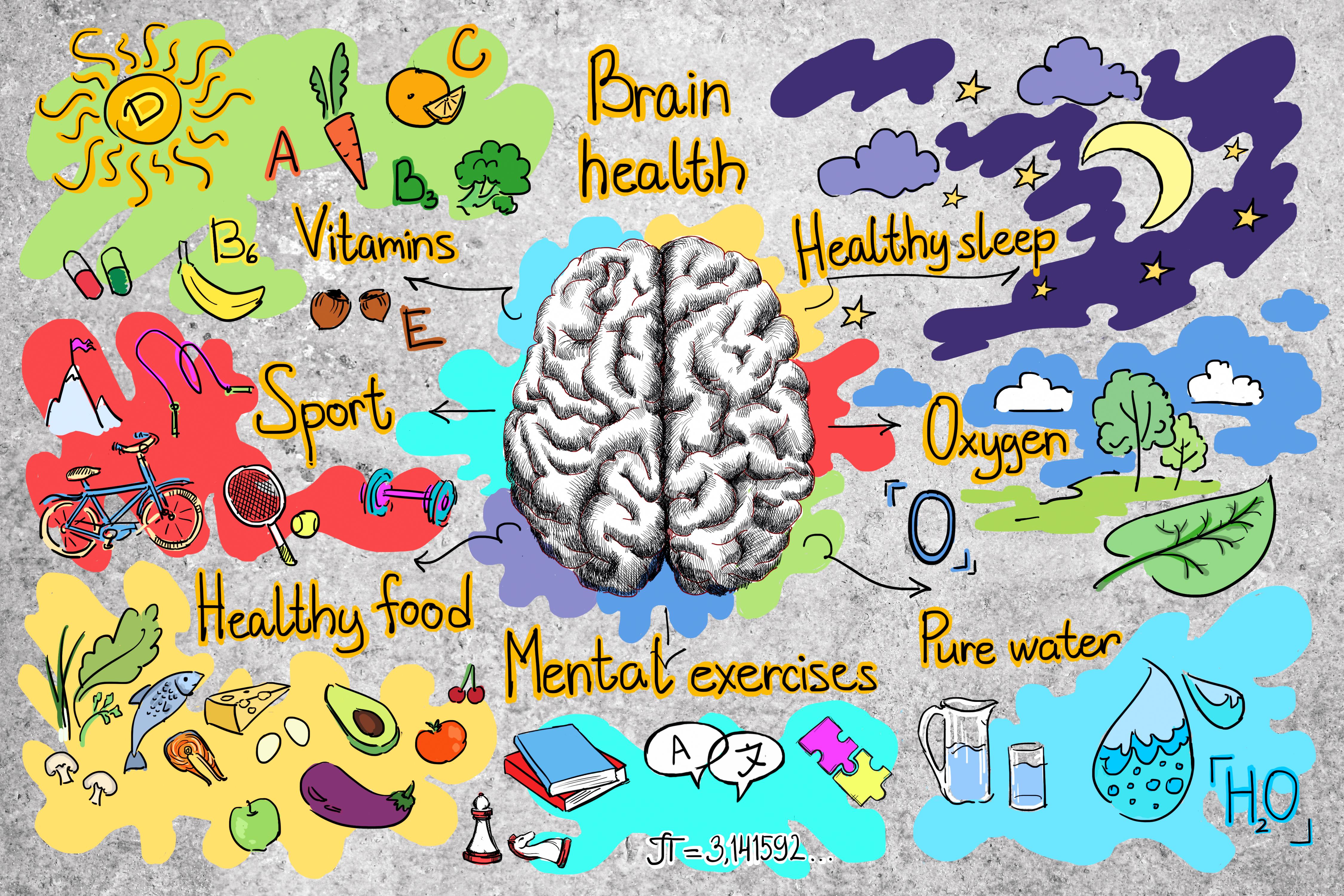 brain health illustration