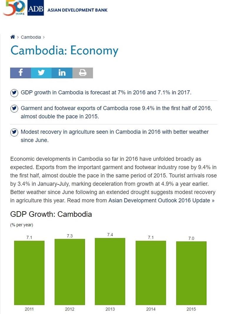 Cambodia Economic Growth Forecast 2017