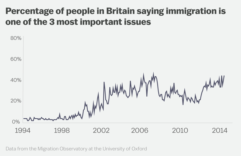 immigration issue in uk