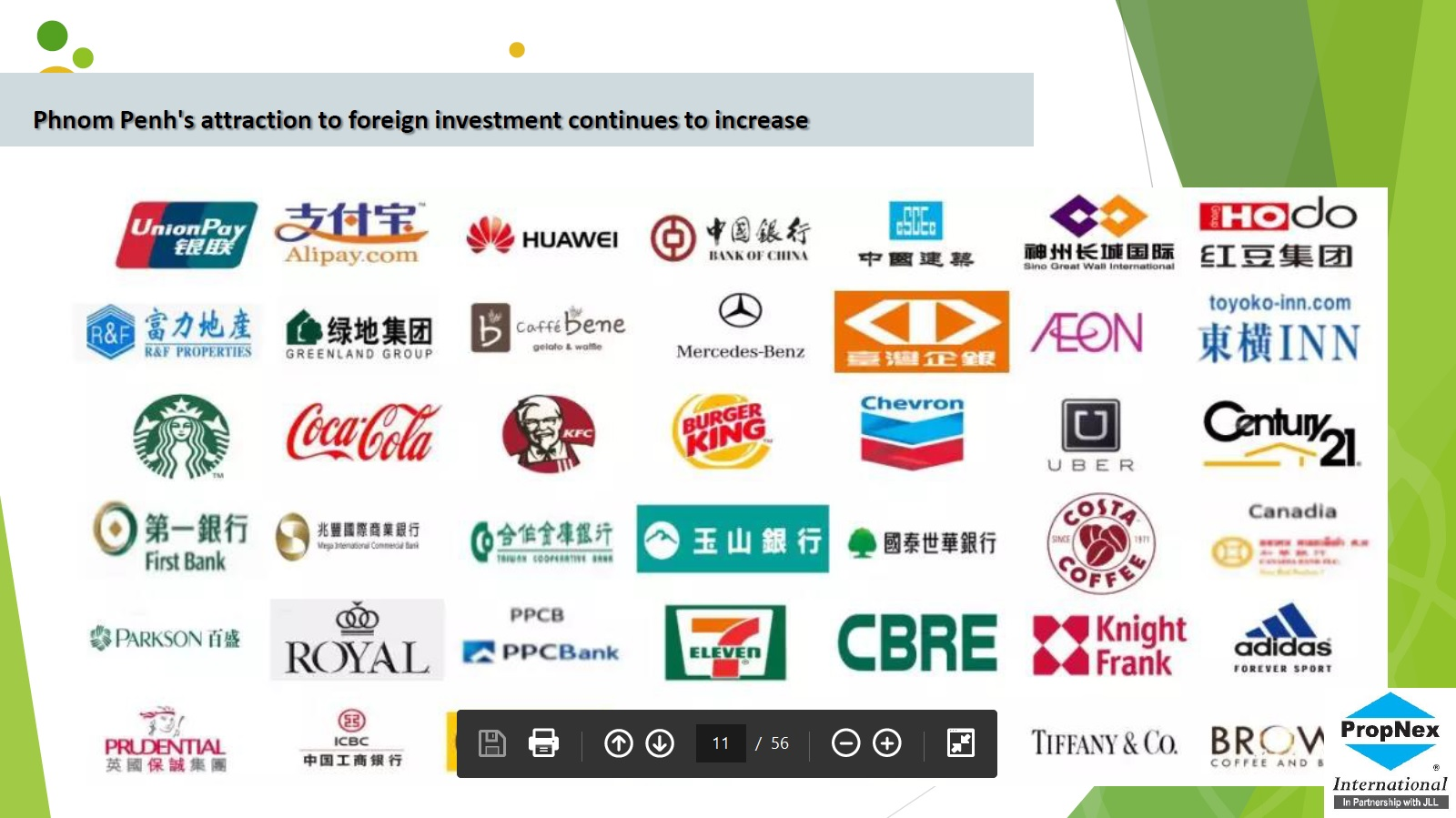 Companies in Cambodia
