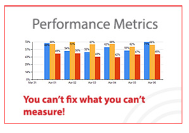 Outcome based Measurement in Contingent Workforce Services