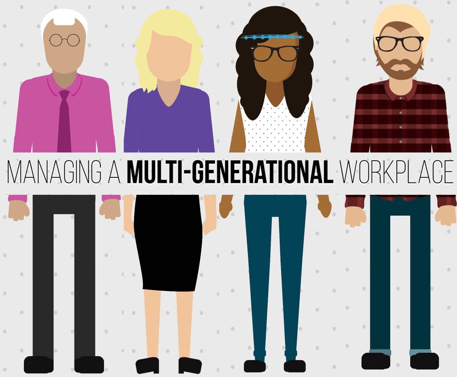 Managing a Multi-Generational Workplace