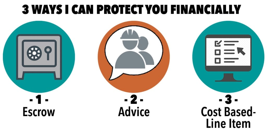 3WaysICanProtectYouFinancially_InfoGraphic