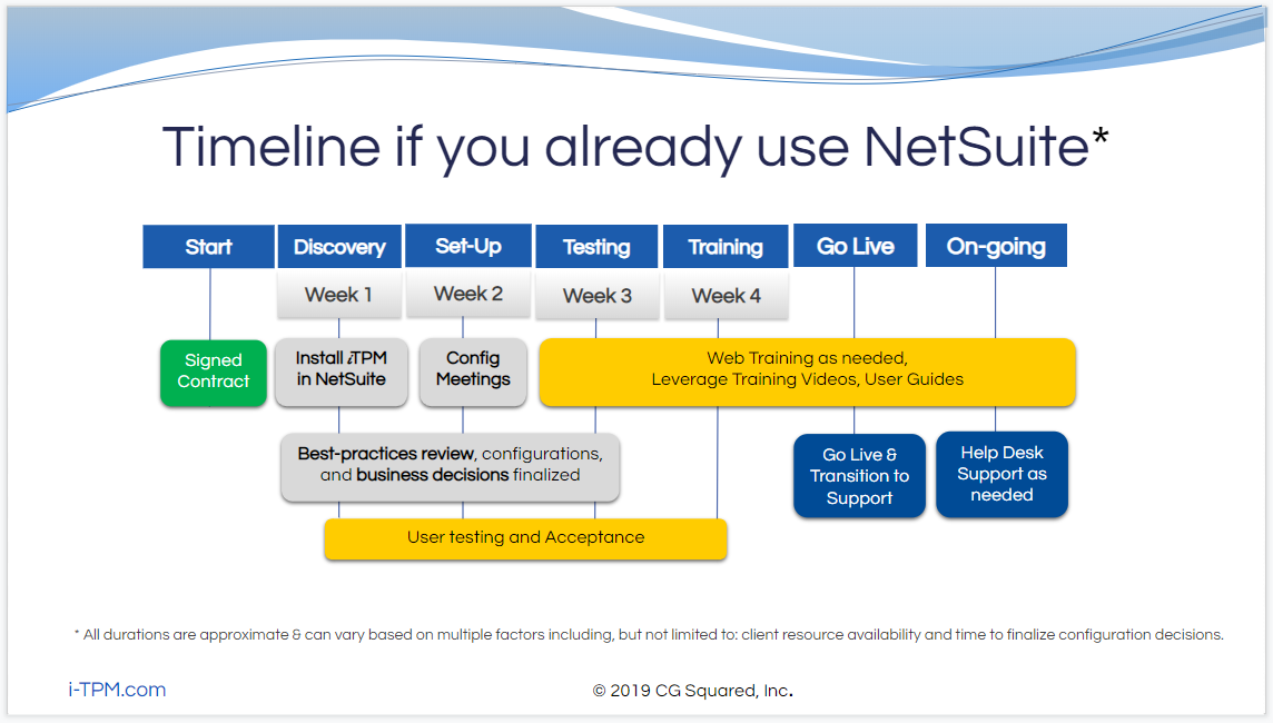 Extend NetSuite for trade promotion management in weeks