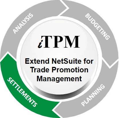 iTPM Deduction Management