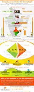 Why-India-Infographic_draft9_International