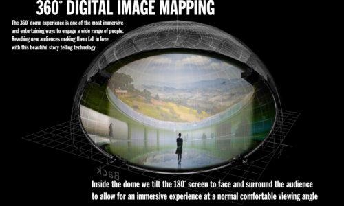 Inside the digital dome