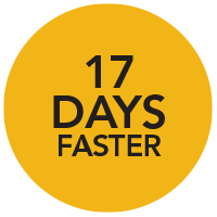 We sell homes 17 Days Faster
