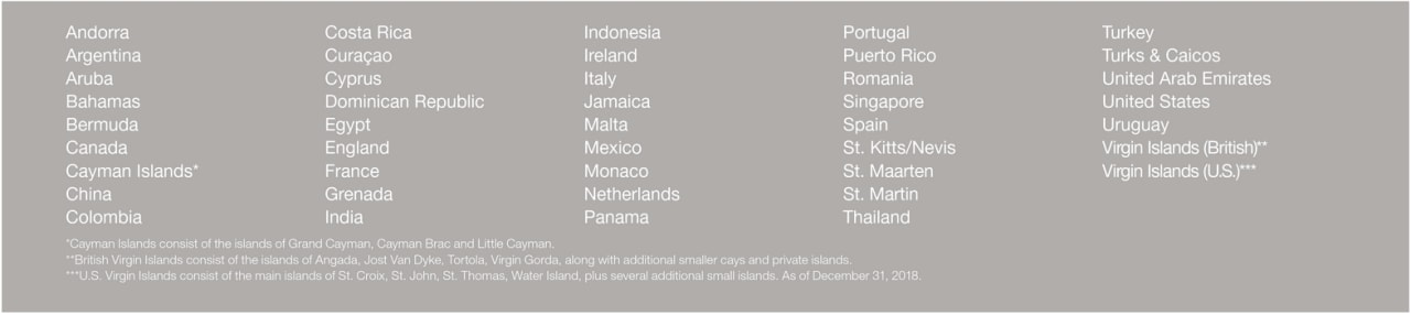 Coldwell Banker Countries and Territories